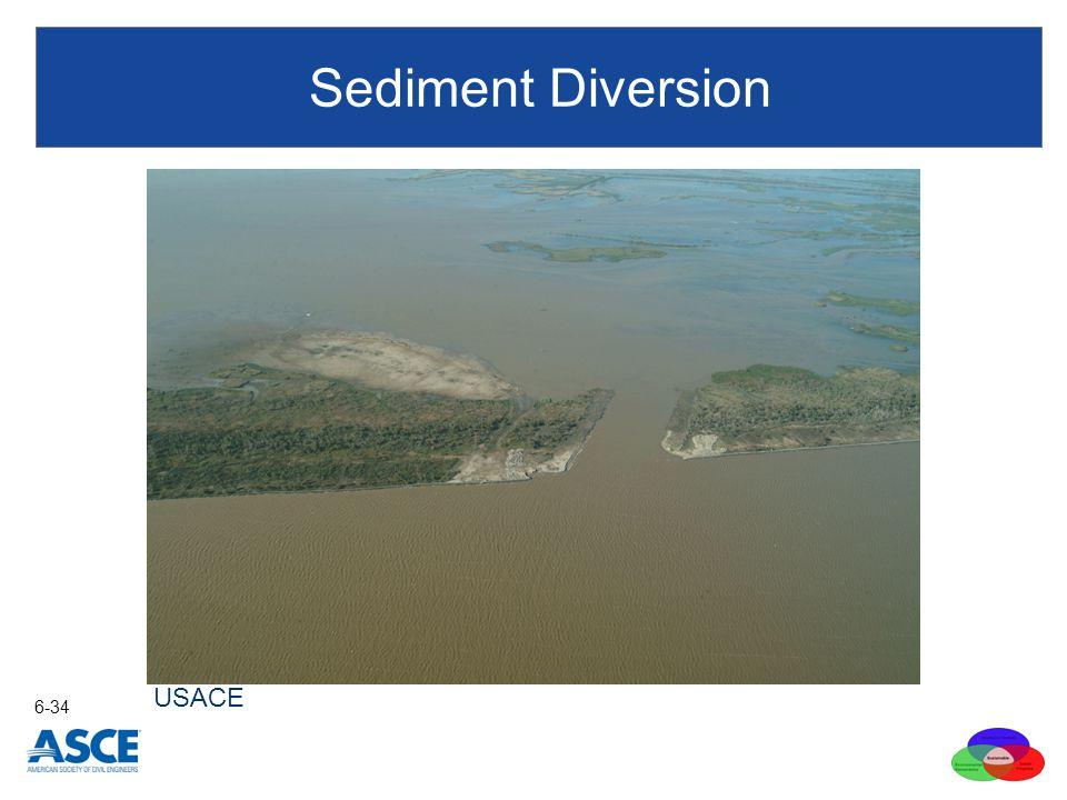 Sediment Diversion USACE