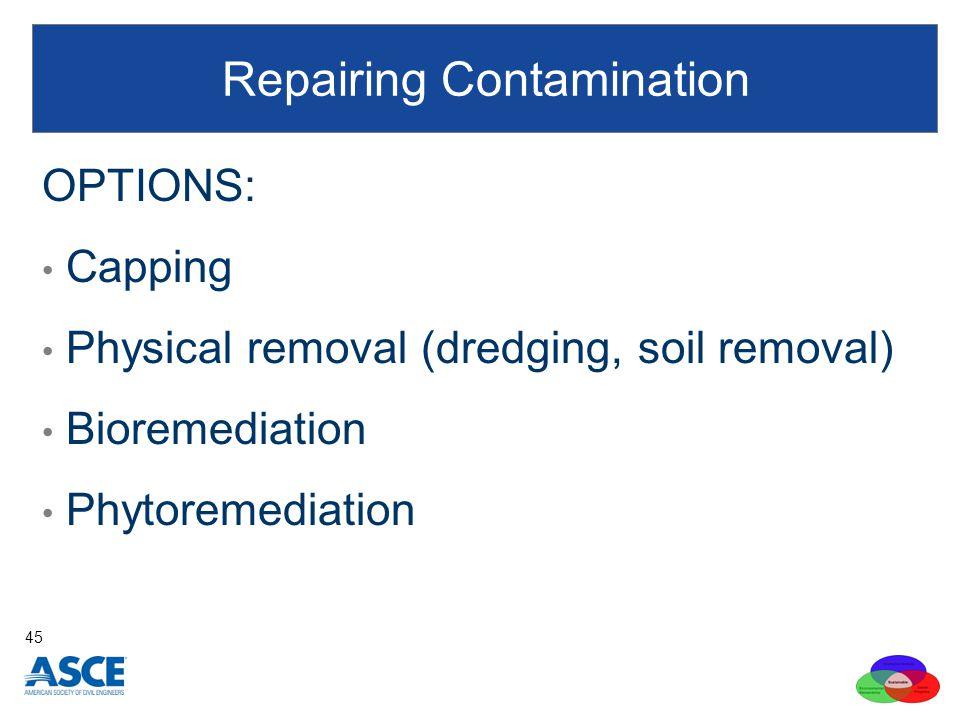 Repairing Contamination