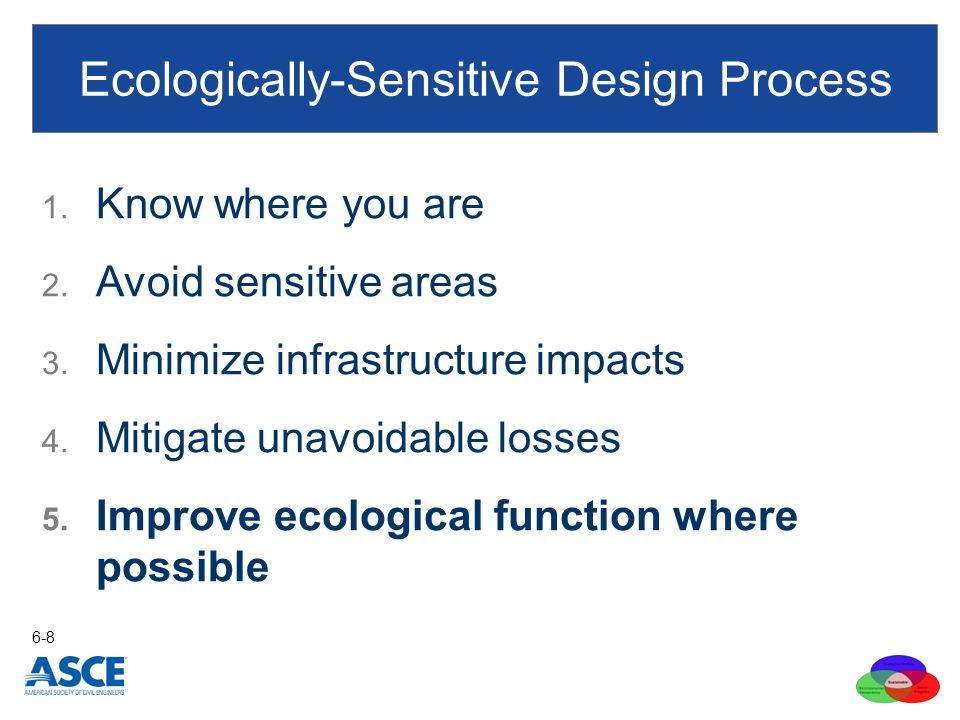 Ecologically-Sensitive Design Process