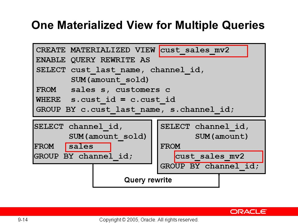 One Materialized View for Multiple Queries