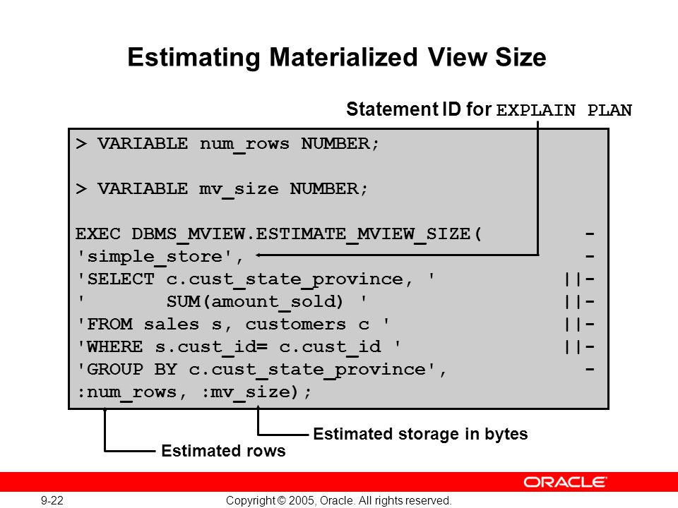 Estimating Materialized View Size