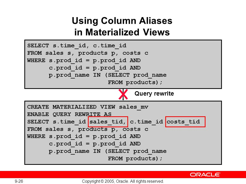Using Column Aliases in Materialized Views