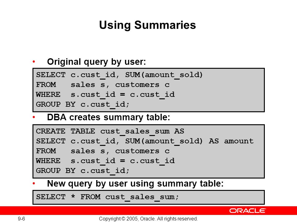 Oracle Database 10g: Implement and Administer a Data Warehouse 9-6