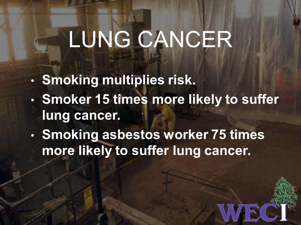 LUNG CANCER Smoking multiplies risk.