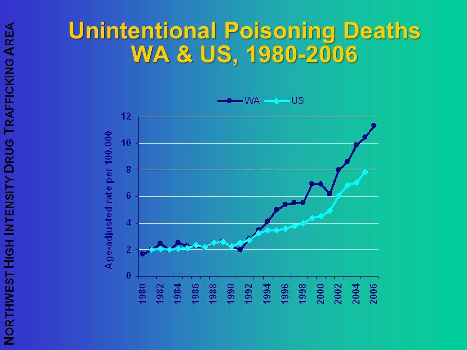 Unintentional Poisoning Deaths WA & US, 1980-2006