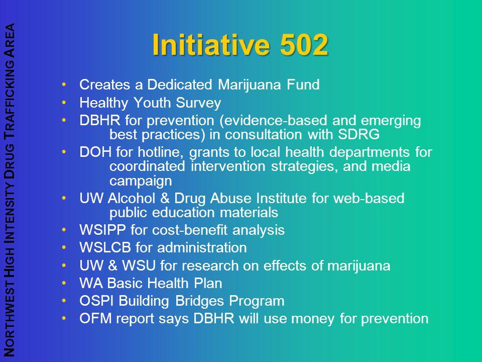 Initiative 502 Creates a Dedicated Marijuana Fund Healthy Youth Survey