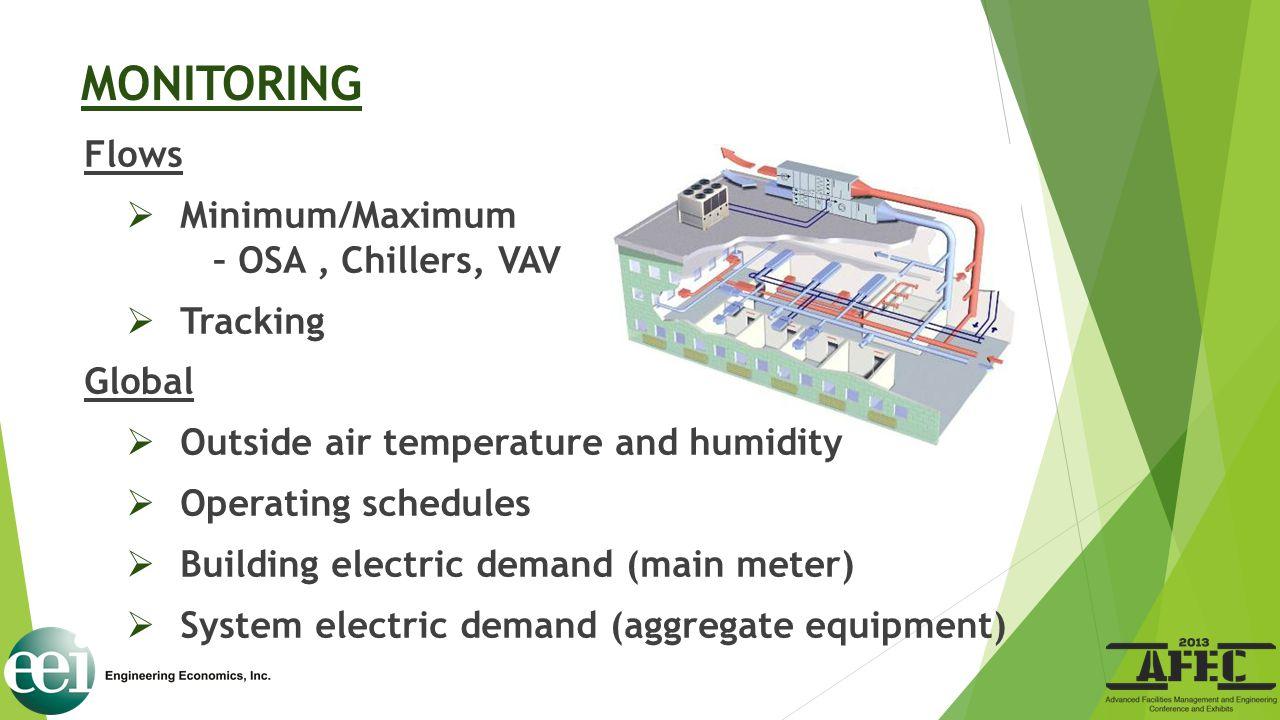 MONITORING Flows Minimum/Maximum – OSA , Chillers, VAV Tracking Global