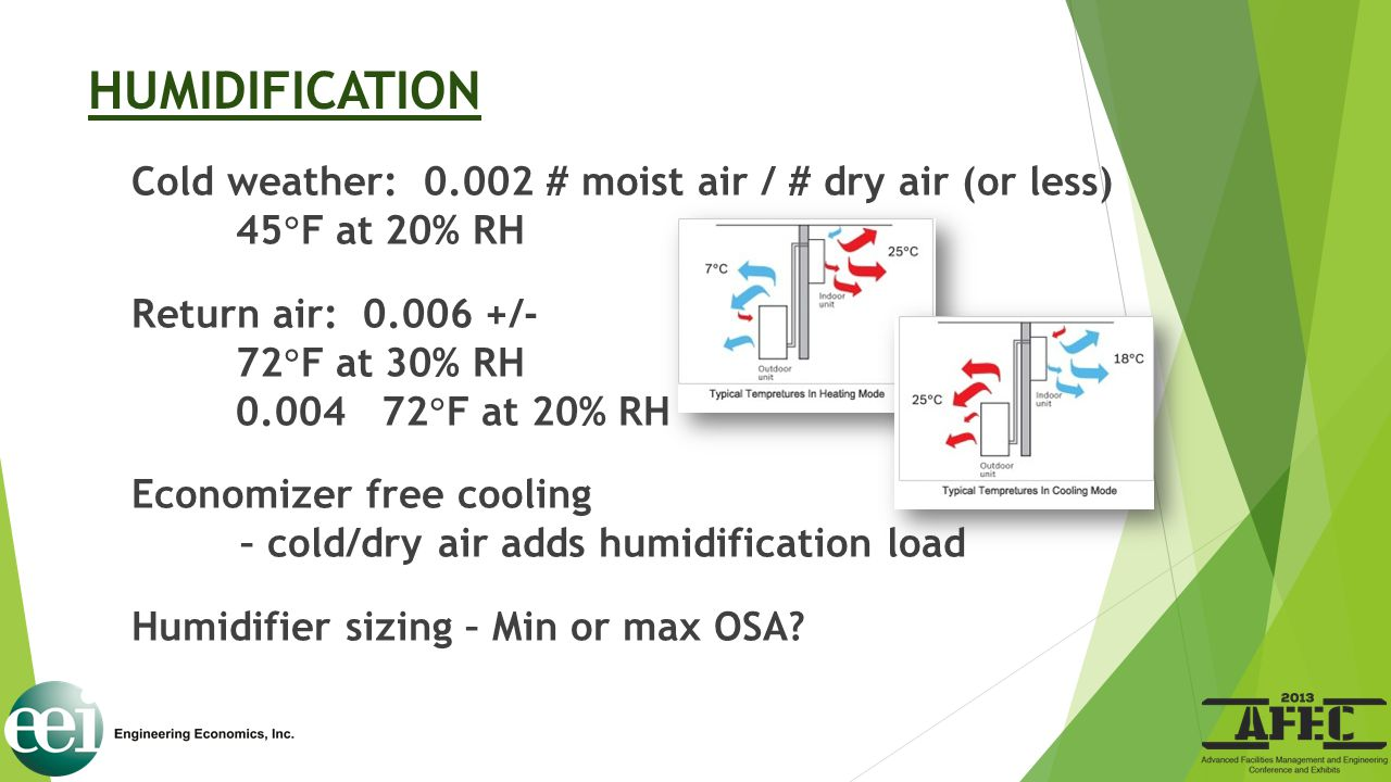 HUMIDIFICATION Cold weather: 0.002 # moist air / # dry air (or less)