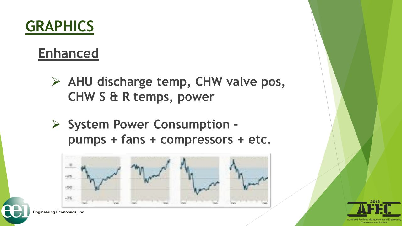 GRAPHICS Enhanced. AHU discharge temp, CHW valve pos, CHW S & R temps, power.
