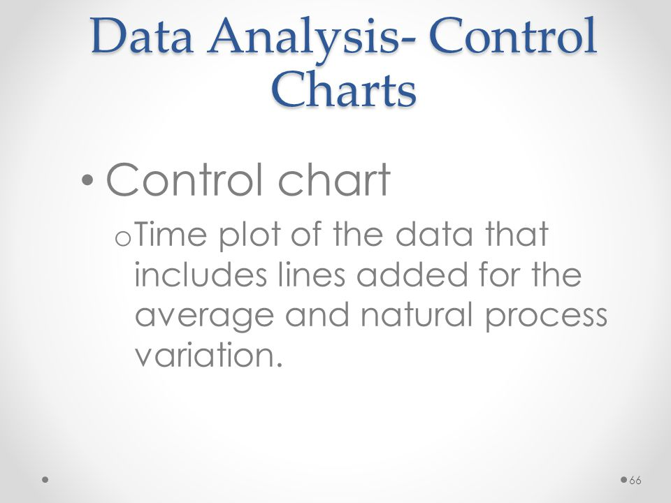 Data Analysis- Control Charts