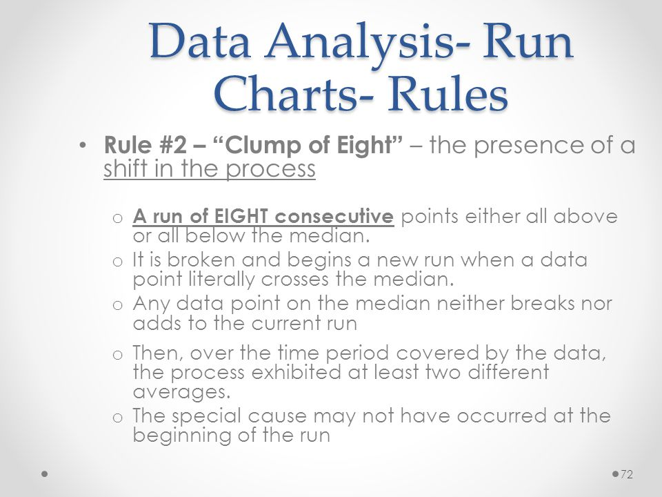 Data Analysis- Run Charts- Rules