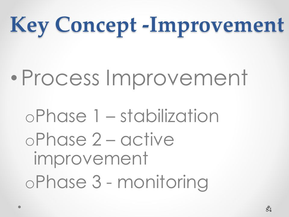 Key Concept -Improvement