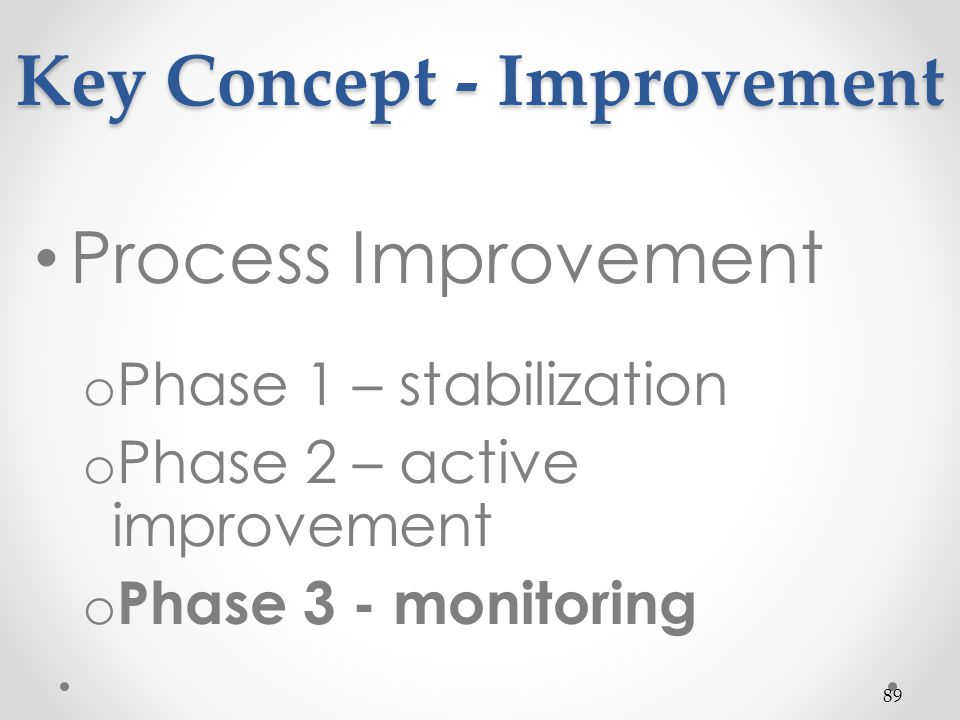 Key Concept - Improvement
