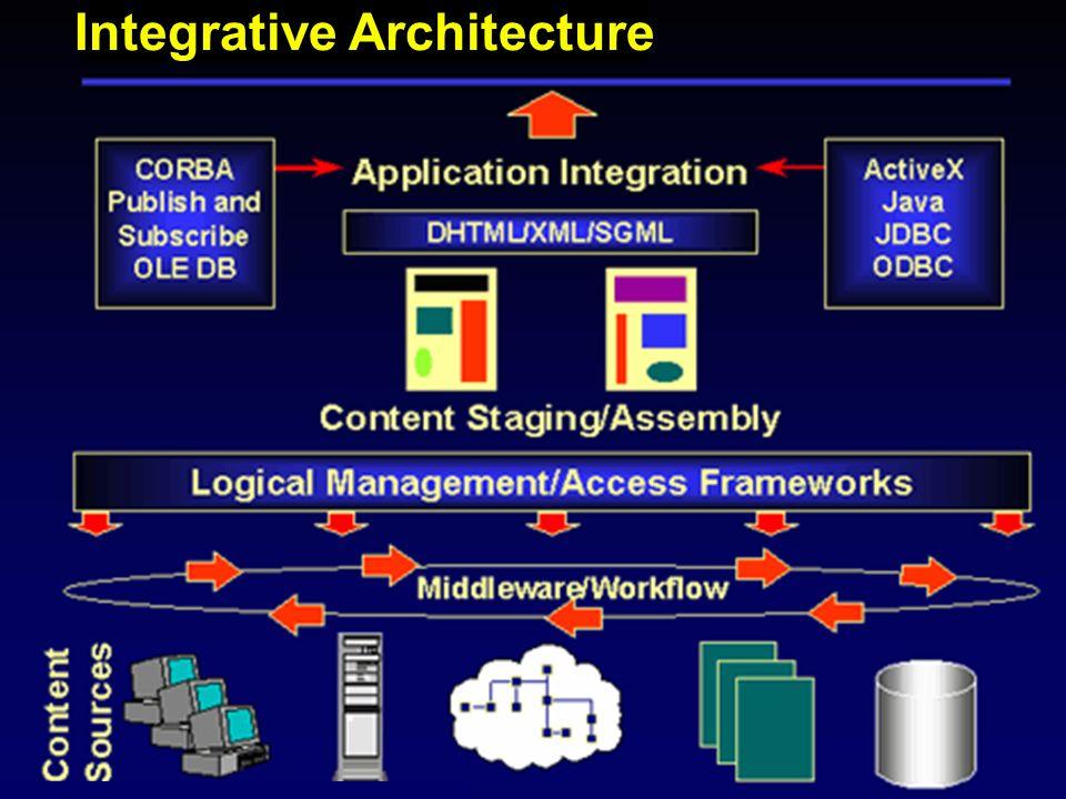 Integrative Architecture