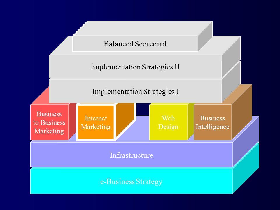 Implementation Strategies II