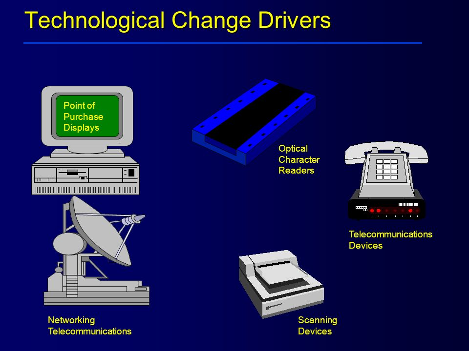 Technological Change Drivers