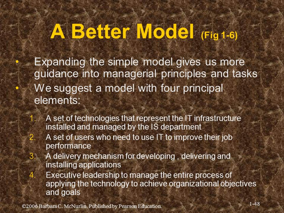 A Better Model (Fig 1-6) Expanding the simple model gives us more guidance into managerial principles and tasks.