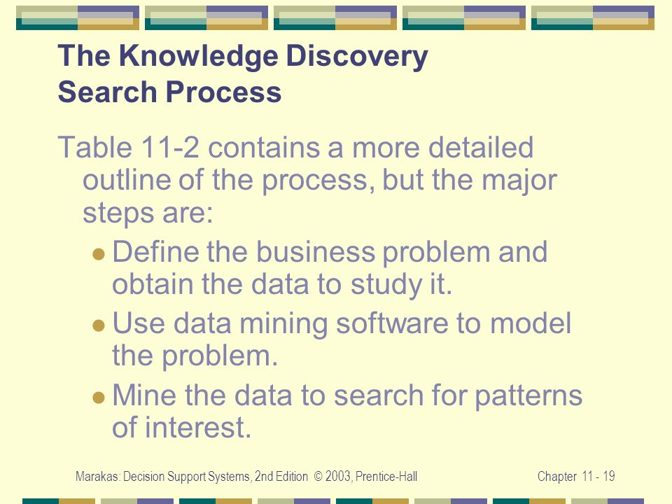 The Knowledge Discovery Search Process