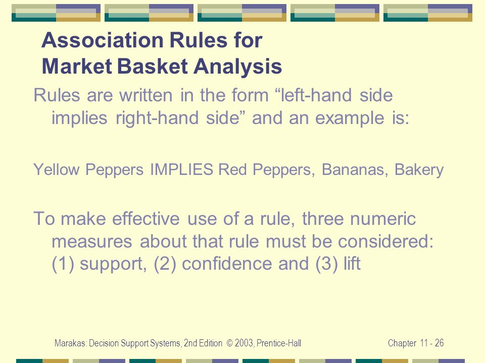 Association Rules for Market Basket Analysis
