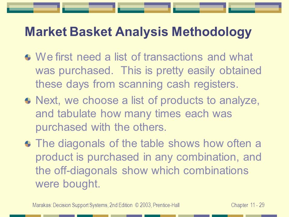 Market Basket Analysis Methodology