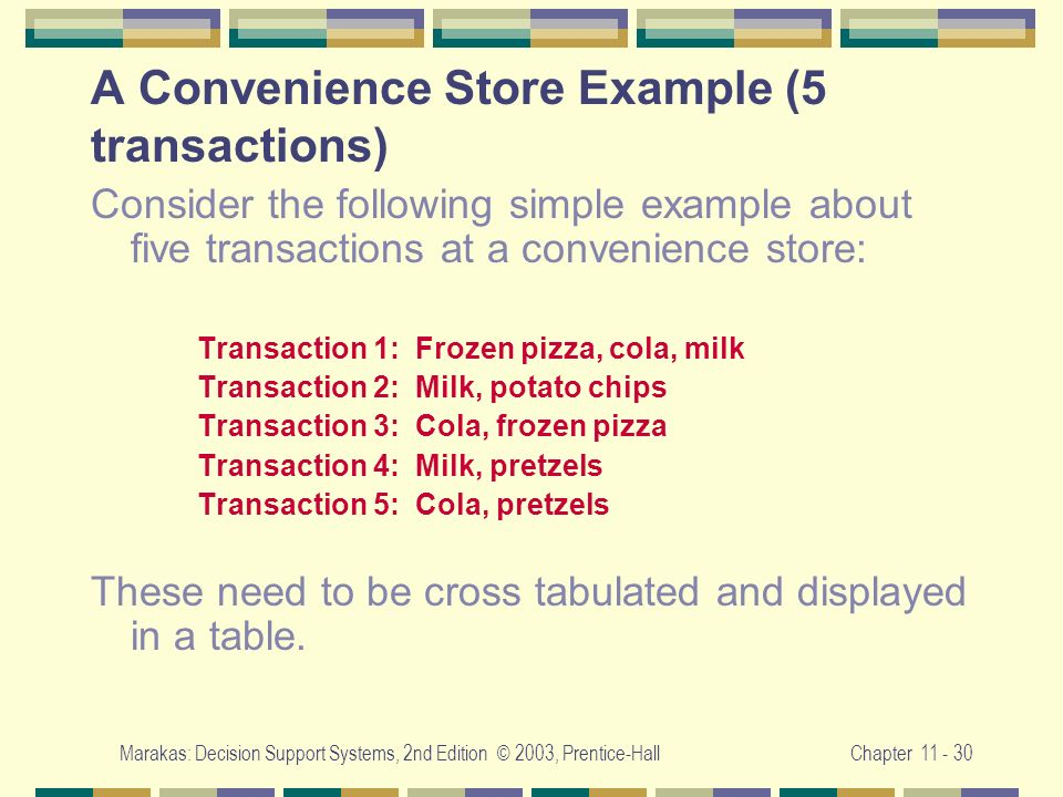 A Convenience Store Example (5 transactions)