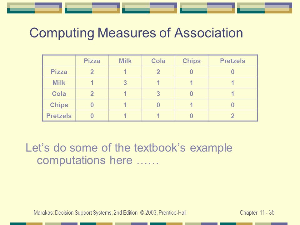 Computing Measures of Association
