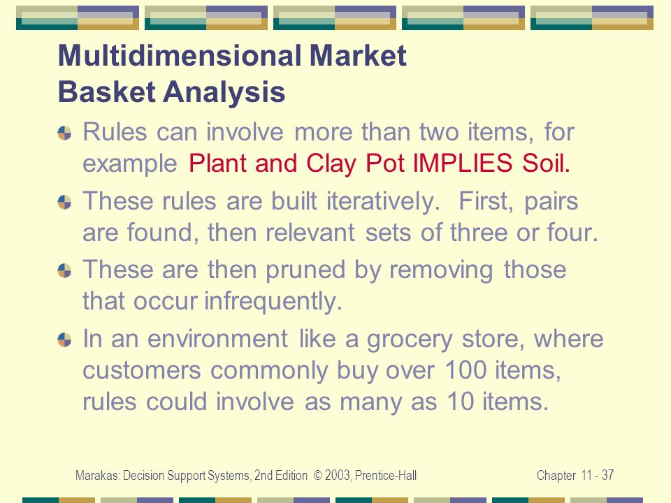 Multidimensional Market Basket Analysis