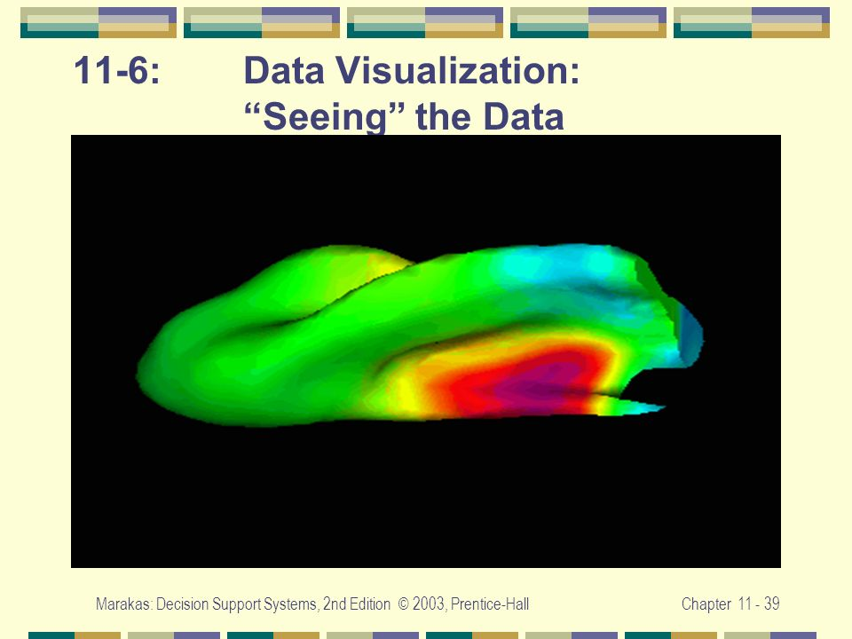 11-6: Data Visualization: Seeing the Data