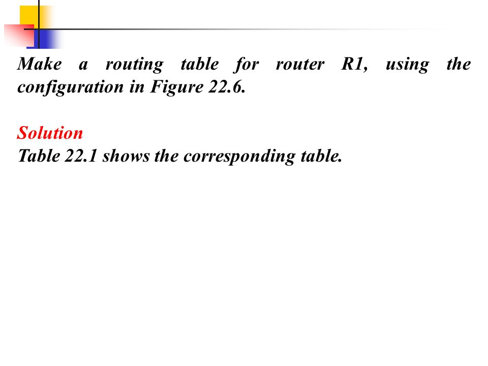 Make a routing table for router R1, using the configuration in Figure 22.6.