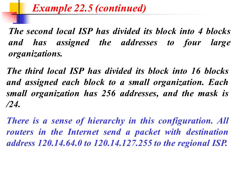 Example 22.5 (continued) The second local ISP has divided its block into 4 blocks and has assigned the addresses to four large organizations.