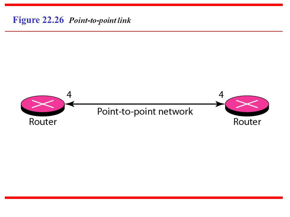 Figure Point-to-point link