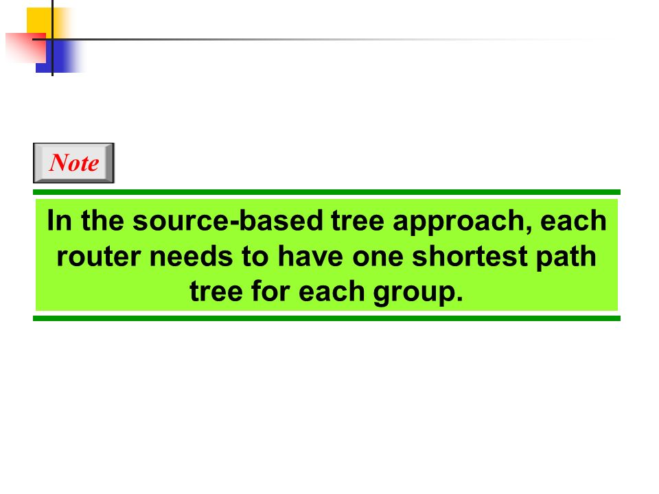 Note In the source-based tree approach, each router needs to have one shortest path tree for each group.