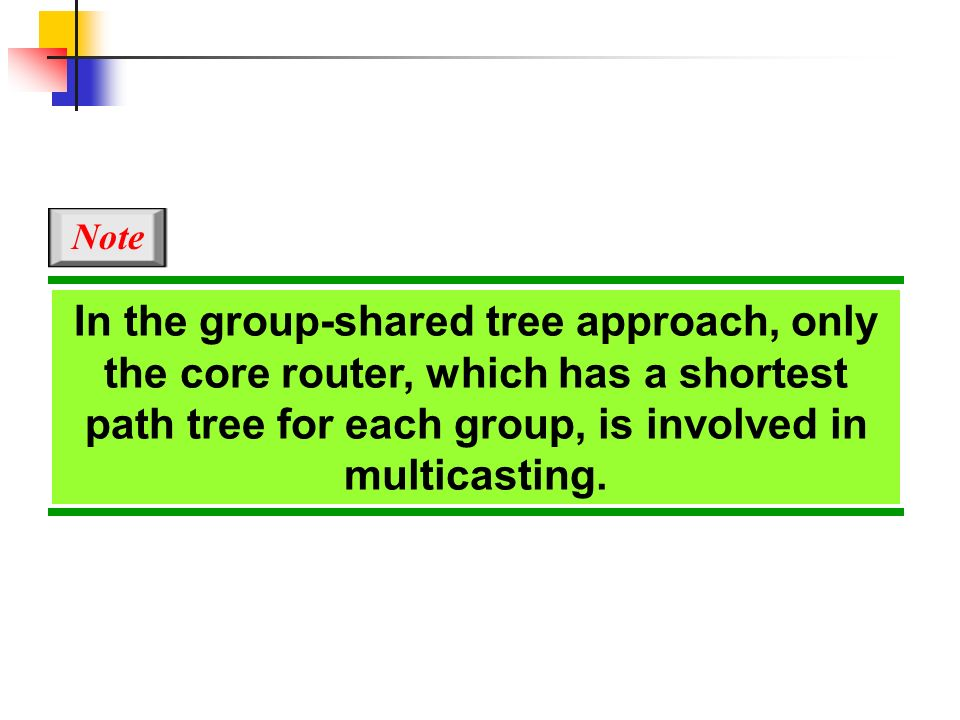 Note In the group-shared tree approach, only the core router, which has a shortest path tree for each group, is involved in multicasting.