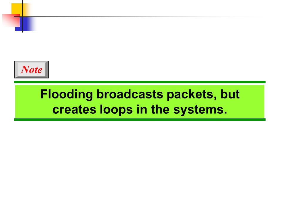 Flooding broadcasts packets, but creates loops in the systems.