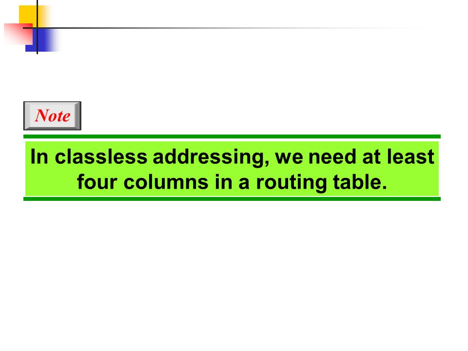 Note In classless addressing, we need at least four columns in a routing table.