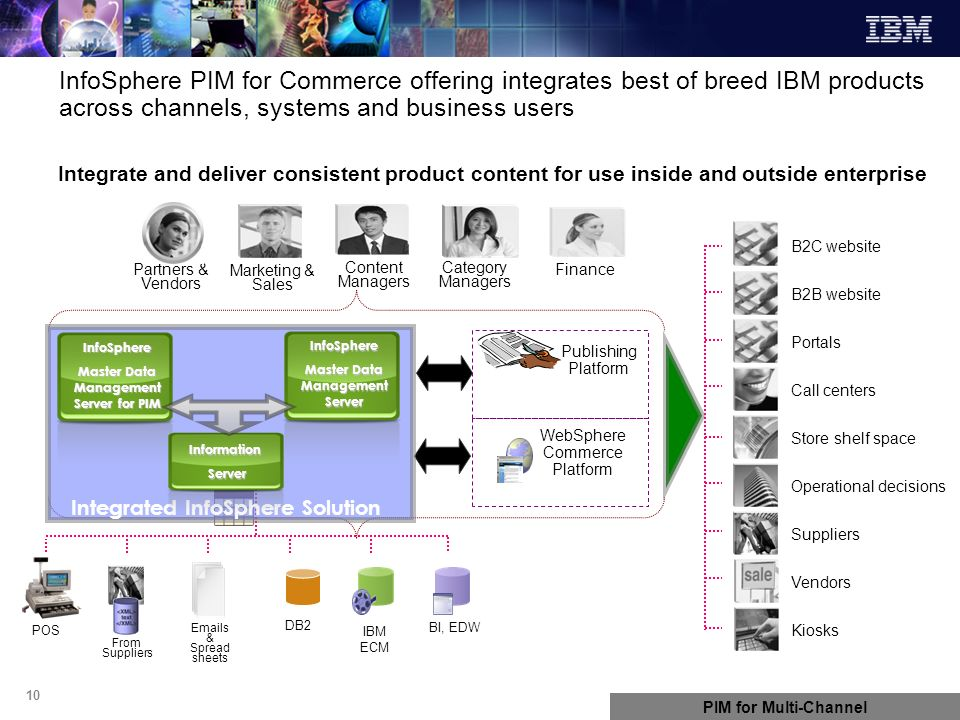 InfoSphere PIM for Commerce offering integrates best of breed IBM products across channels, systems and business users