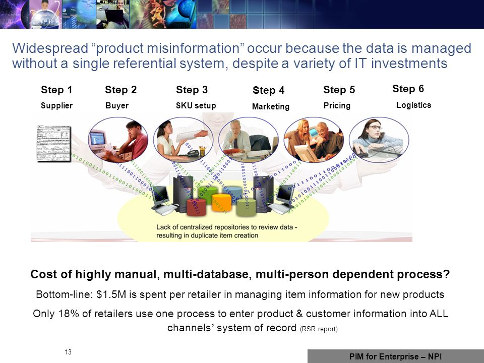 Widespread product misinformation occur because the data is managed without a single referential system, despite a variety of IT investments