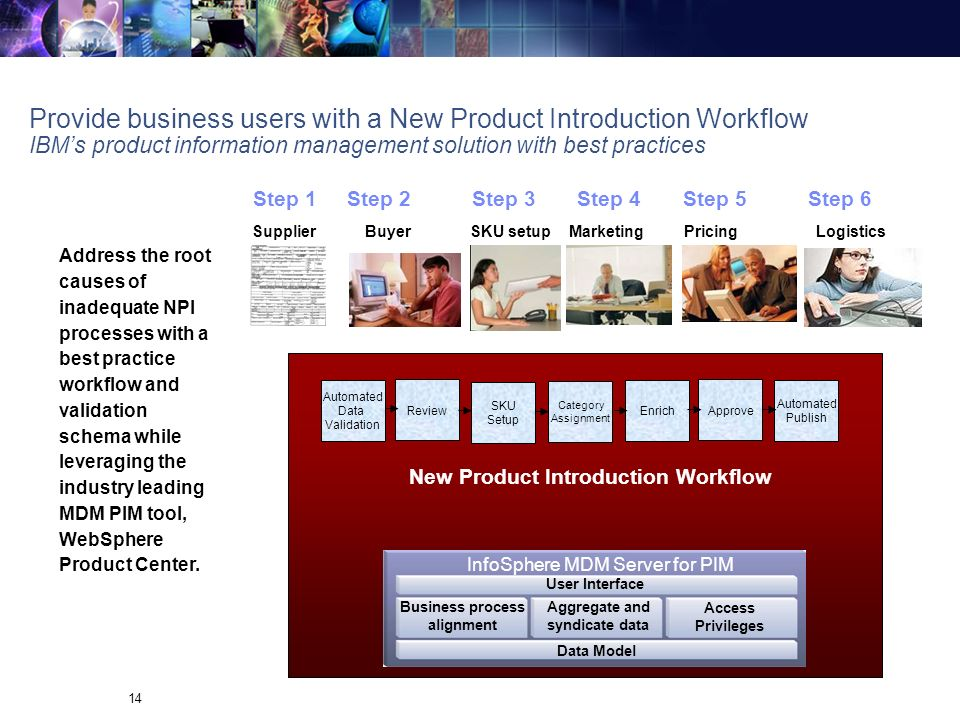 New Product Introduction Workflow