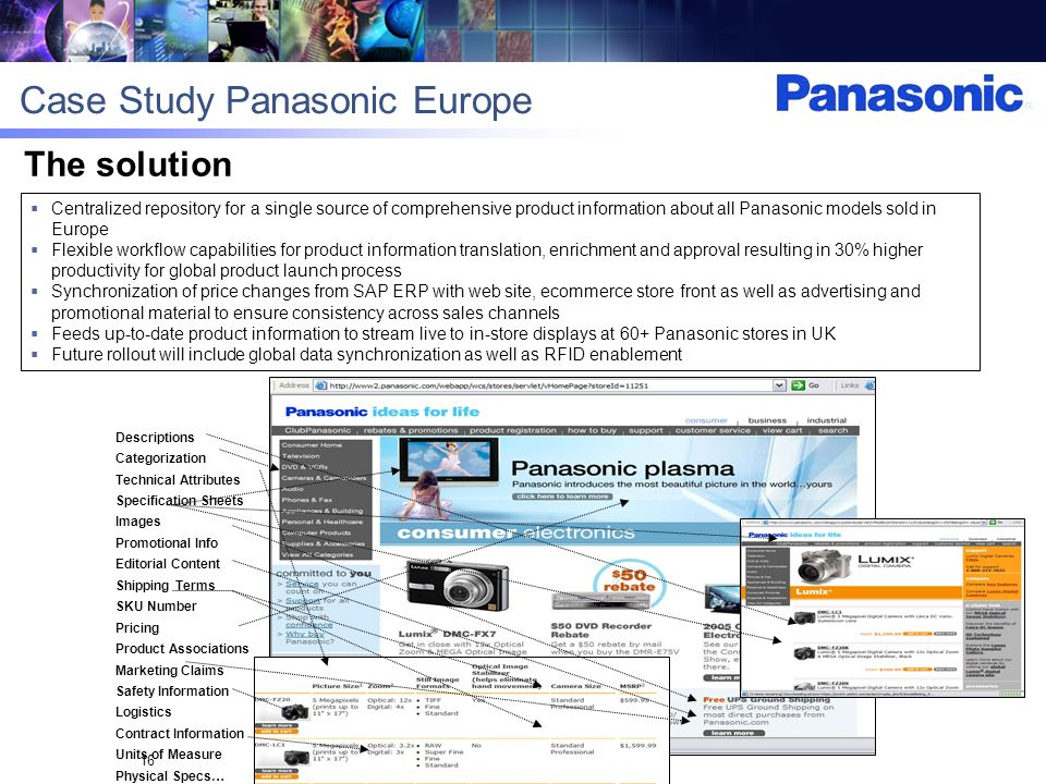 Case Study Panasonic Europe