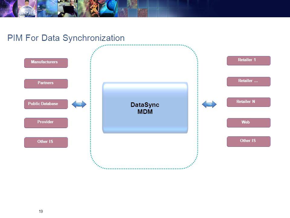 PIM For Data Synchronization