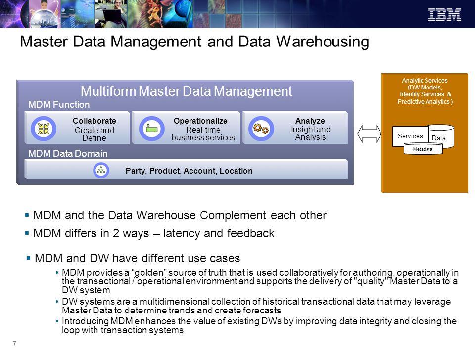 Master Data Management and Data Warehousing