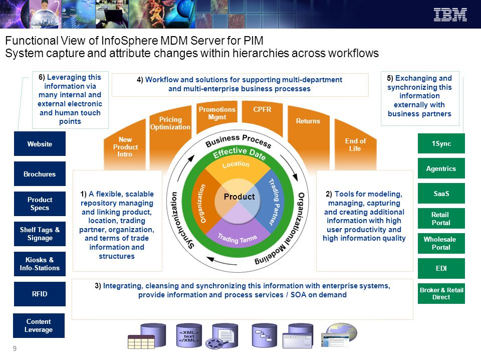Functional View of InfoSphere MDM Server for PIM System capture and attribute changes within hierarchies across workflows