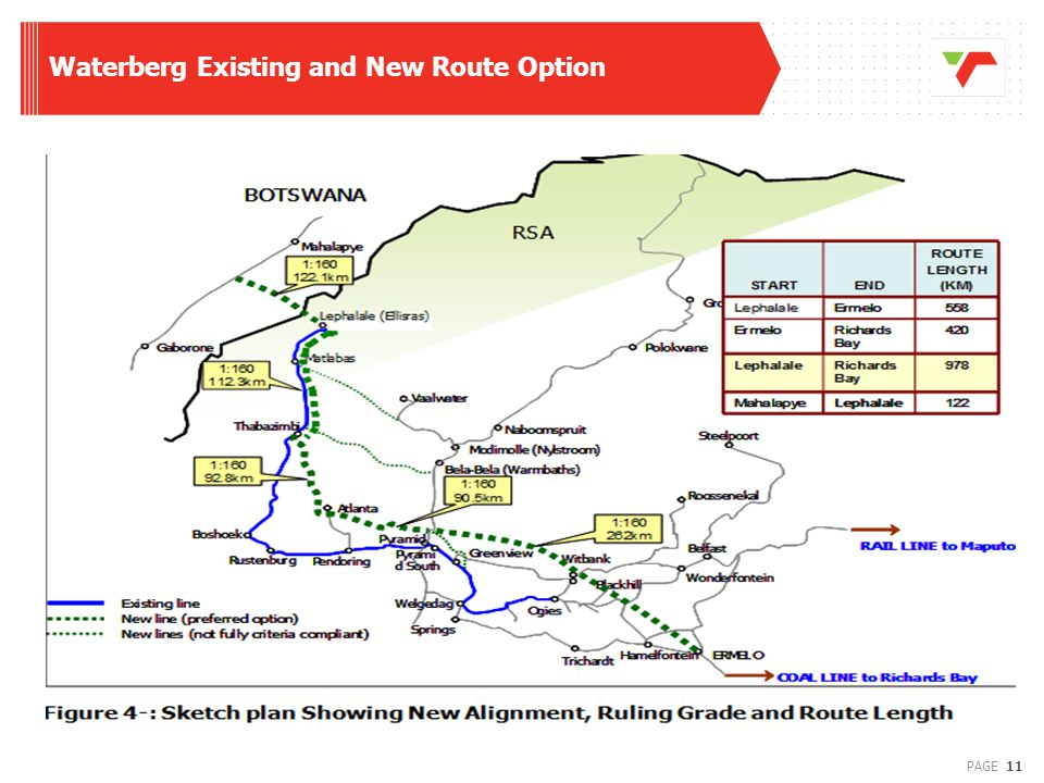 Waterberg Existing and New Route Option