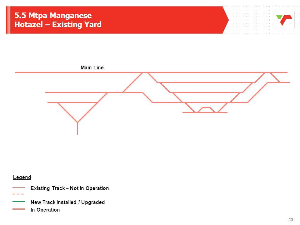 5.5 Mtpa Manganese Hotazel – Existing Yard
