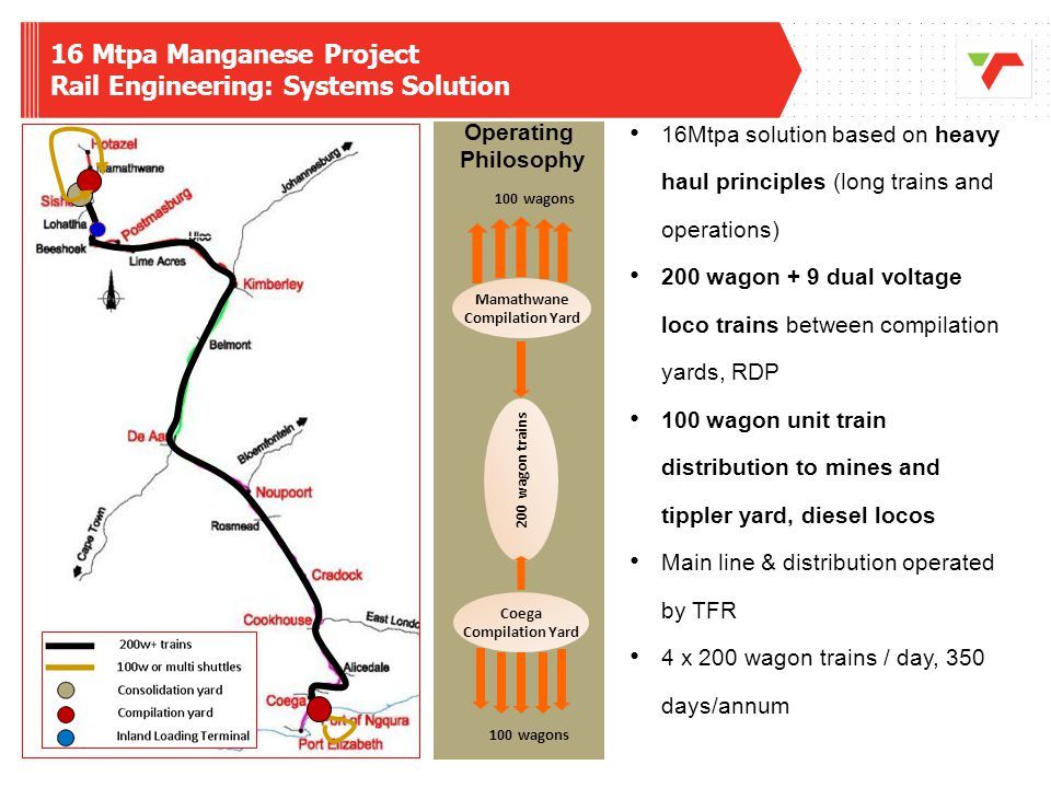 16 Mtpa Manganese Project Rail Engineering: Systems Solution