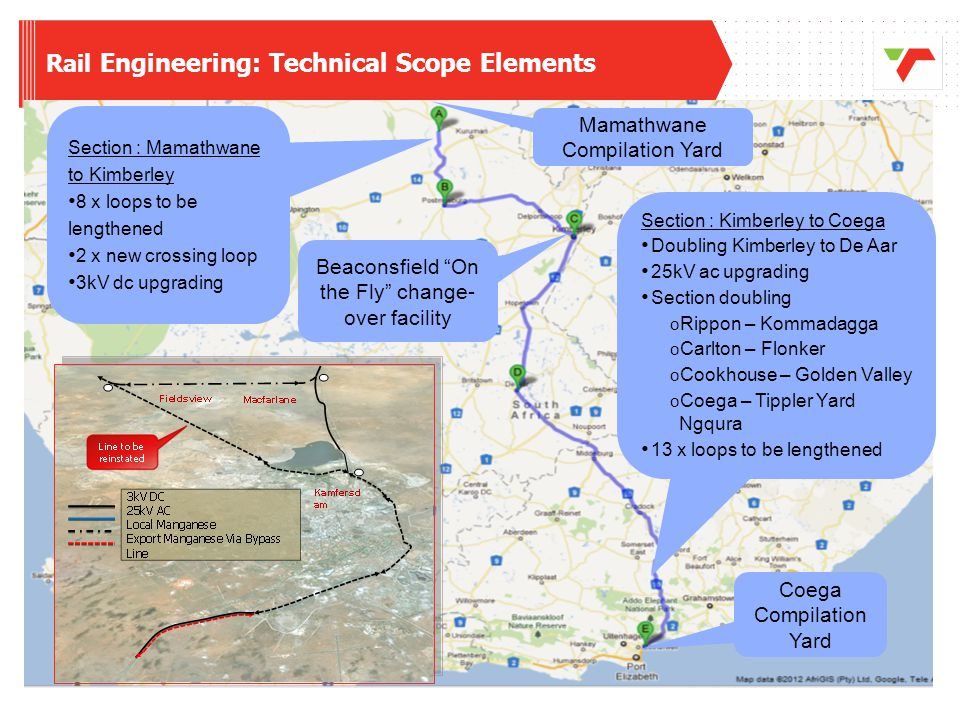 Rail Engineering: Technical Scope Elements