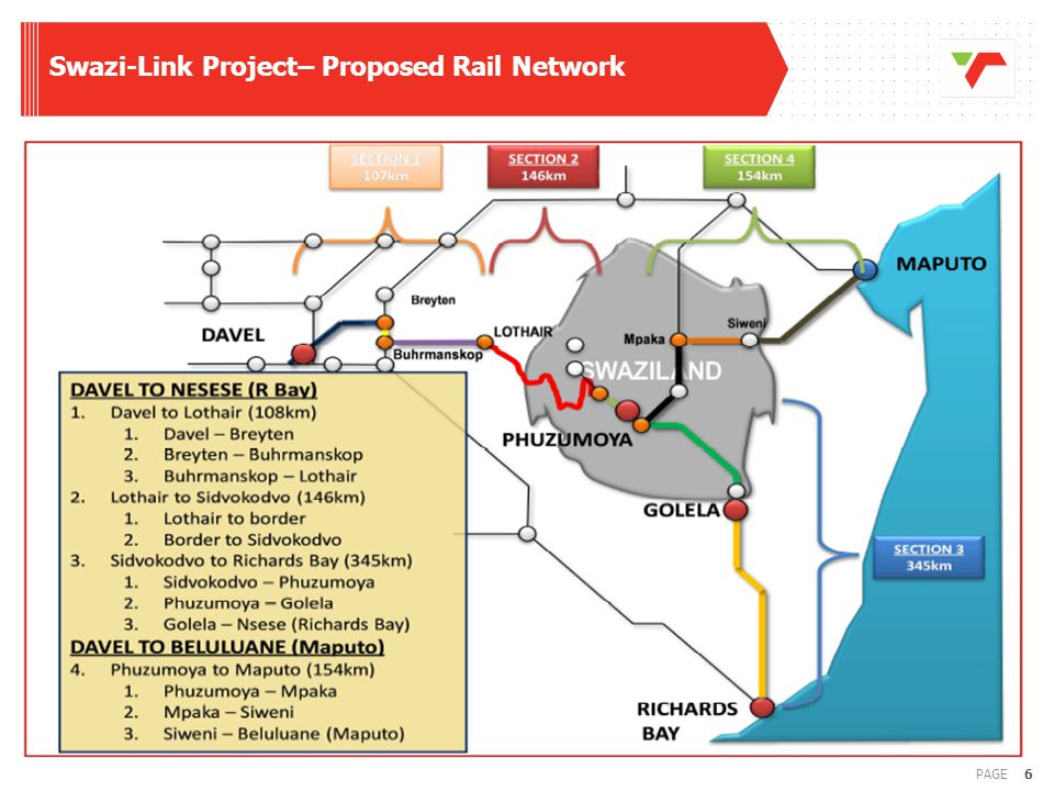 Swazi-Link Project– Proposed Rail Network