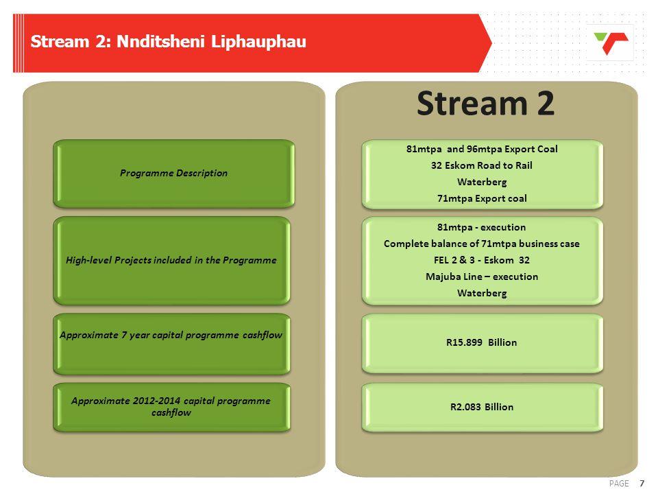 Stream 2: Nnditsheni Liphauphau