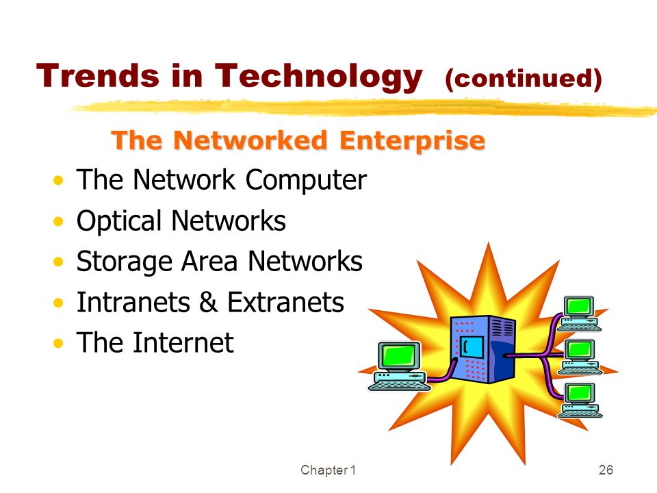 Trends in Technology (continued)