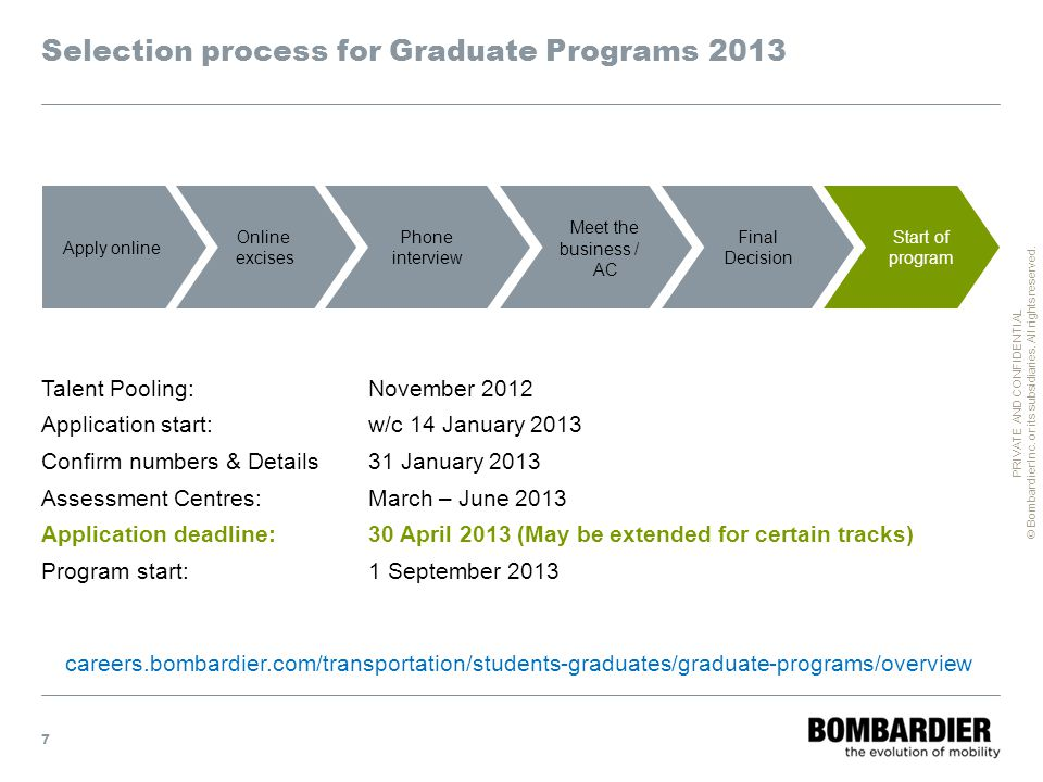 Selection process for Graduate Programs 2013